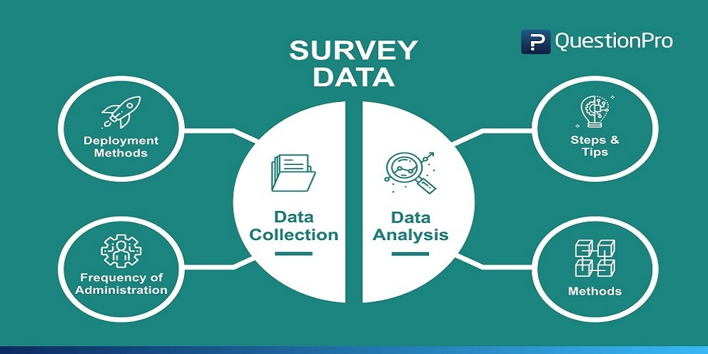 Master thesis data colection